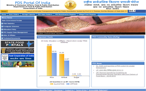 State of Art PDS Portal launched to monitor TPDS