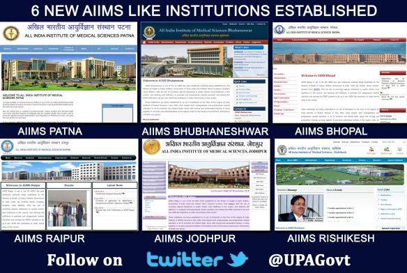 AIIMS 1copy - Copy